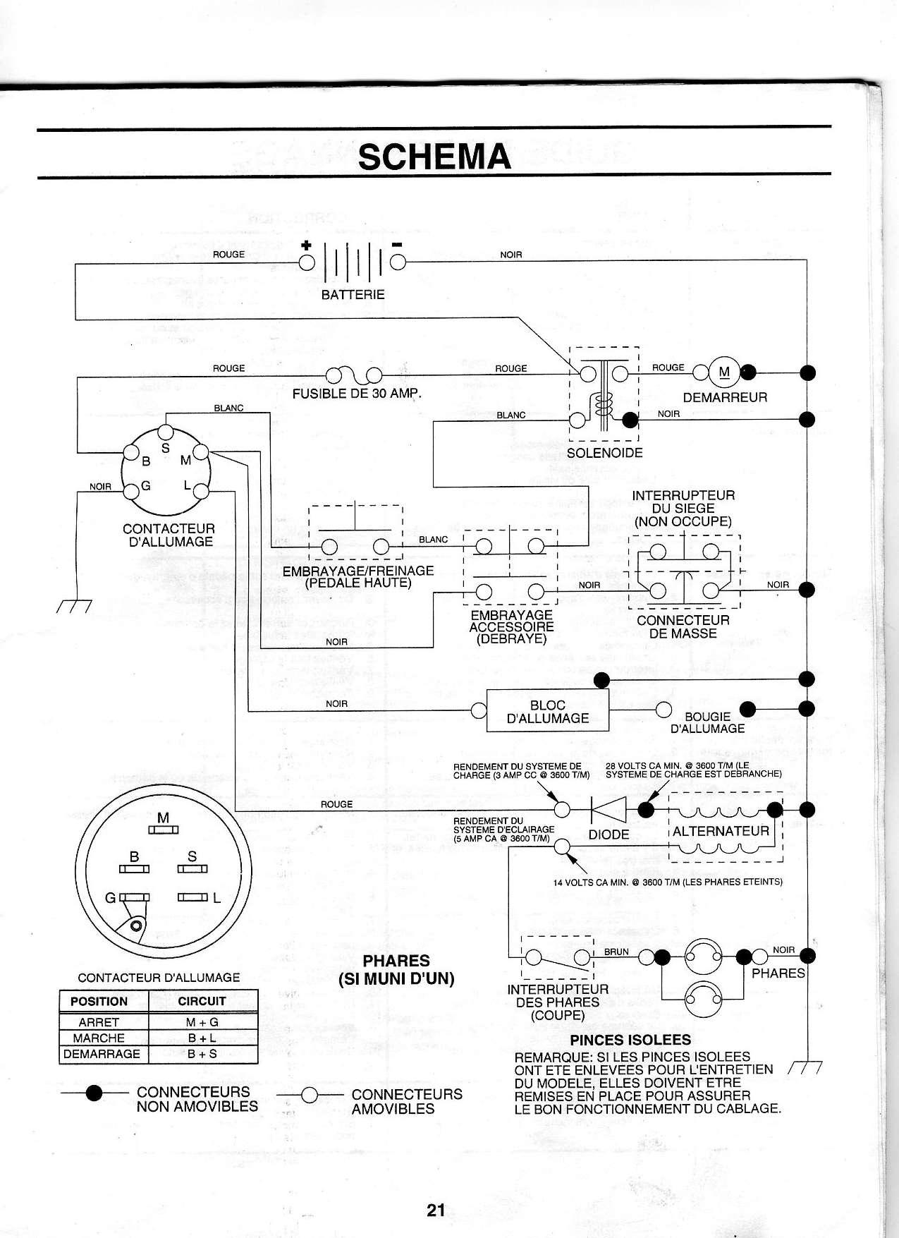 identification et branchement moteur monophas forums de. Black Bedroom Furniture Sets. Home Design Ideas